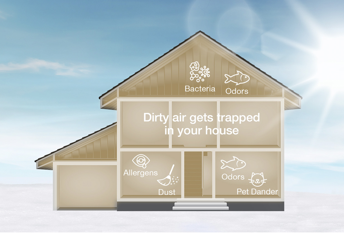 Illustration of dirty air being trapped inside a house.