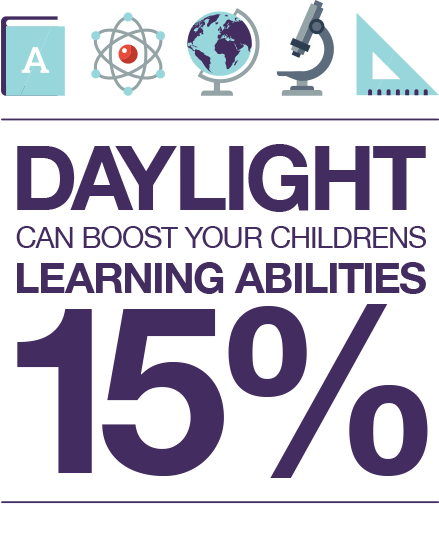 Daylight can boost childrens learning abilities