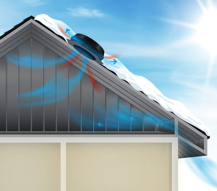 Illustration of how solar attic fans protect against harsh winter weather.